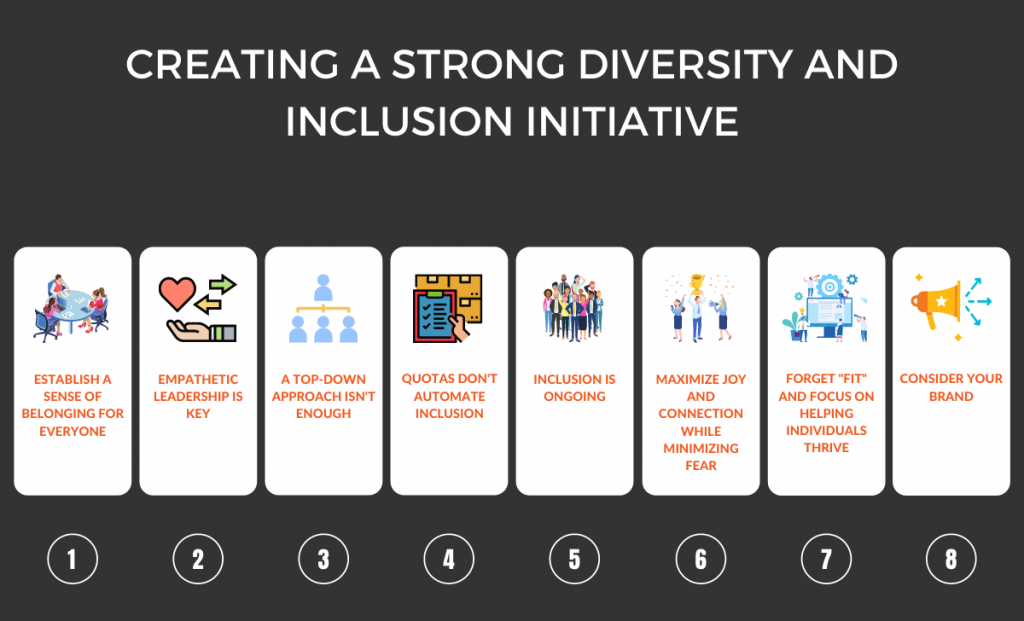 Creating a strong diversity and inclusion initiative