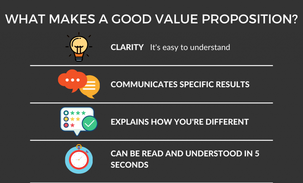 what makes a good value proposition