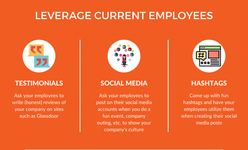 Leveraging your current employees for your employer brand